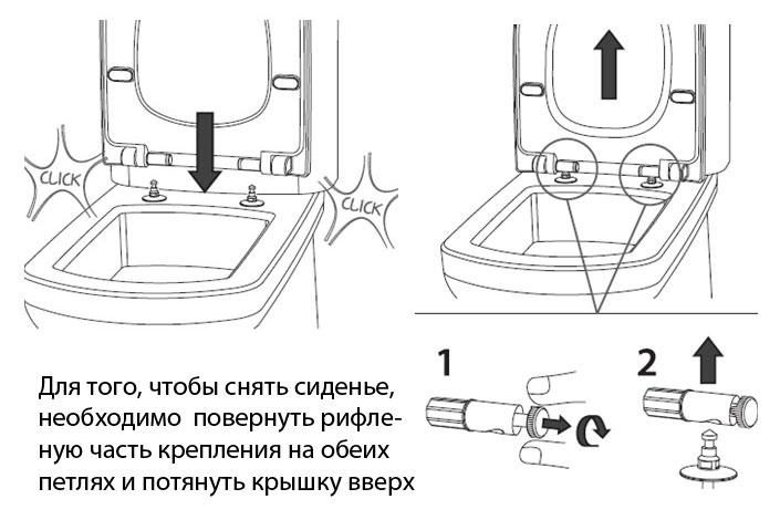 Крышка унитаза с микролифтом ремонт своими руками