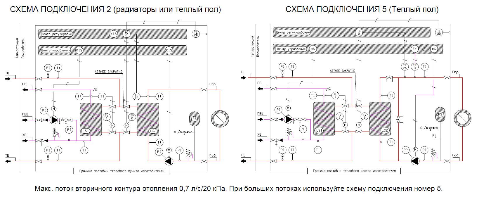 Схема подключения контуров отопления