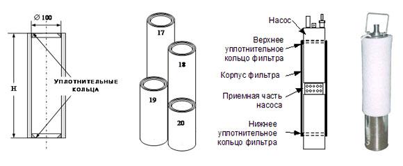 Как сделать фильтр для погружного насоса